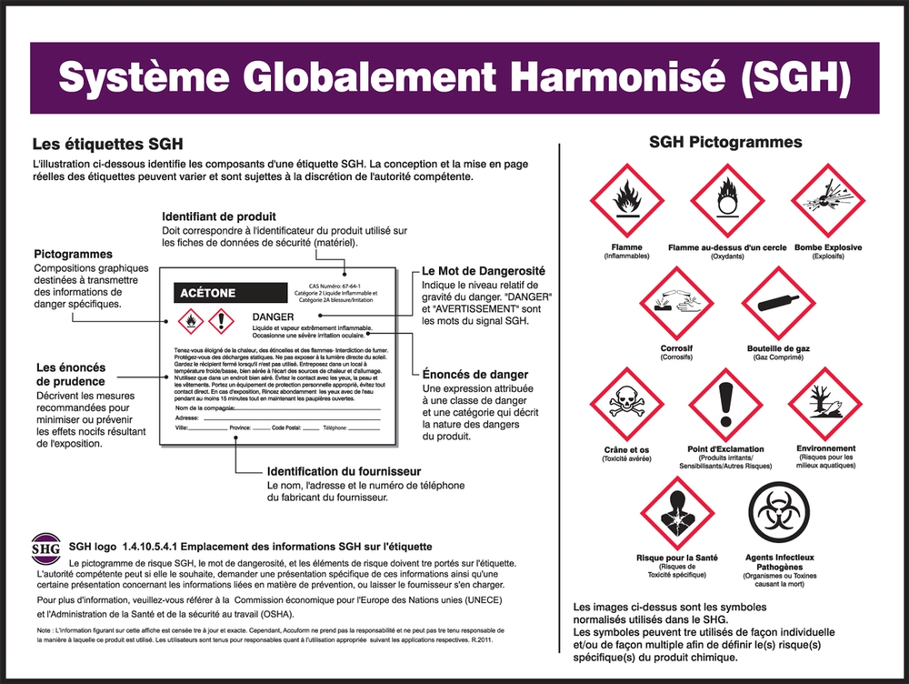 Safety Poster: Globally Harmonized System (GHS) 24